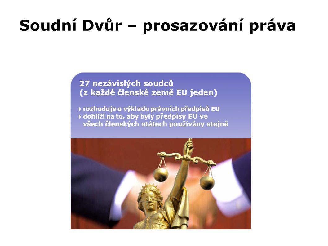 Soudní Dvůr – prosazování právava
