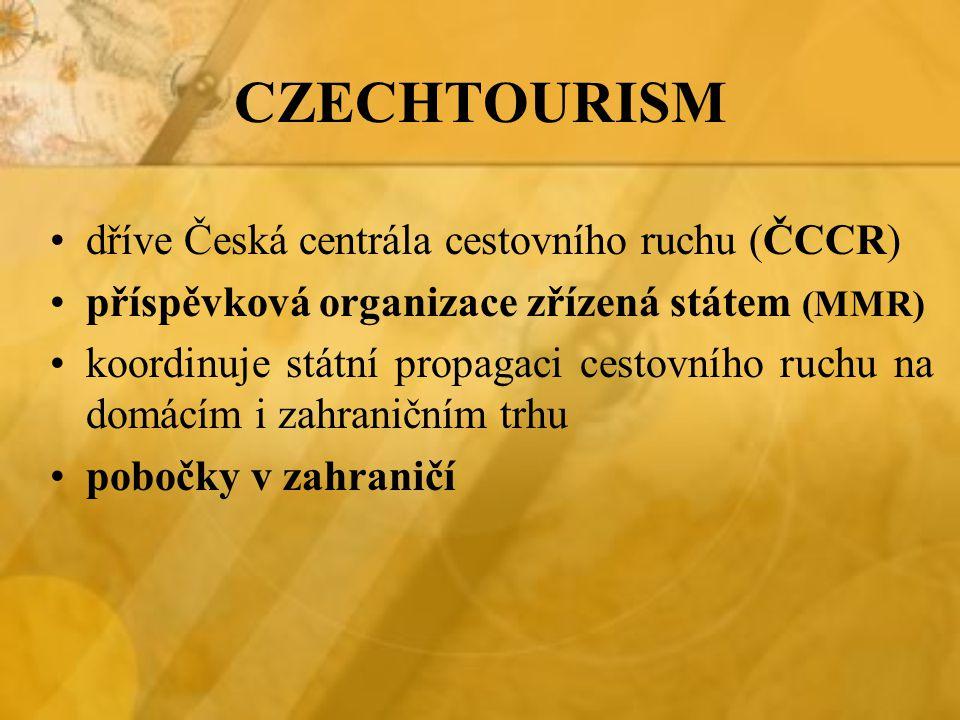 CZECHTOURISM dříve Česká centrála cestovního ruchu (ČCCR)