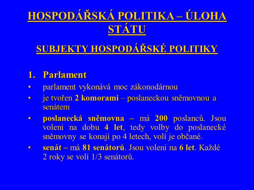 HOSPODÁŘSKÁ POLITIKA – ÚLOHA STÁTU