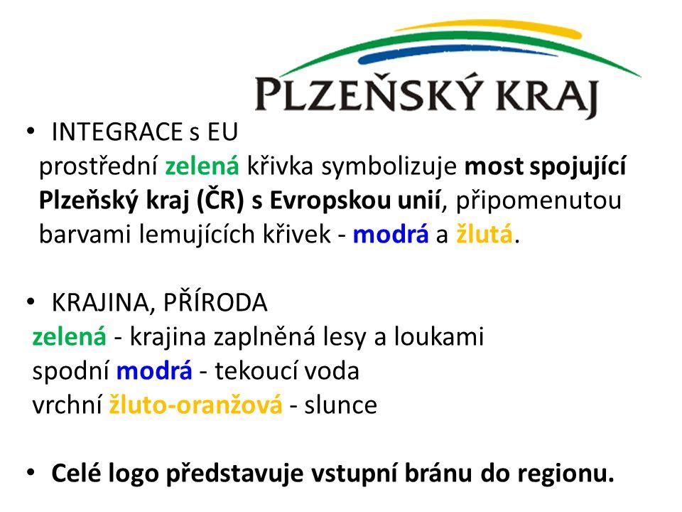 INTEGRACE s EU prostřední zelená křivka symbolizuje most spojující. Plzeňský kraj (ČR) s Evropskou unií, připomenutou.
