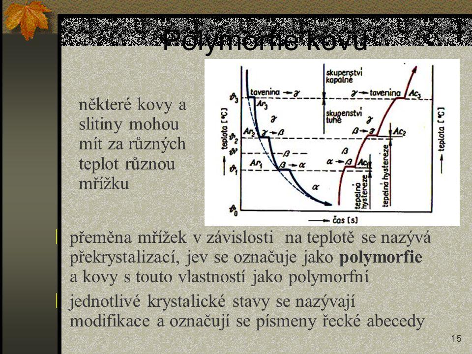 Polymorfie kovů některé kovy a slitiny mohou mít za různých teplot různou mřížku.