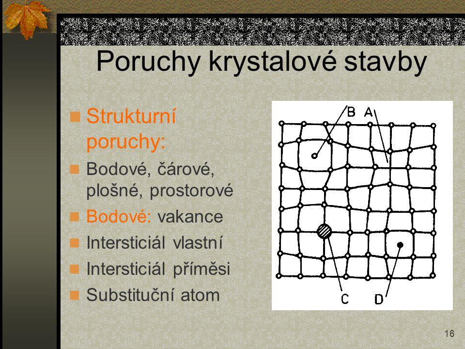 Poruchy krystalové stavby