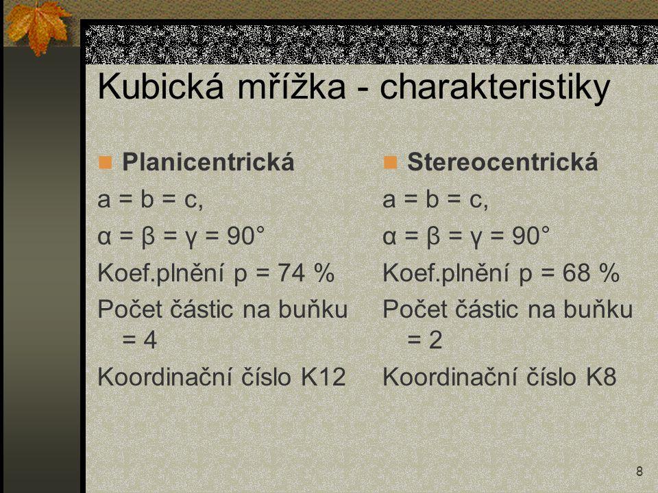 Kubická mřížka - charakteristiky