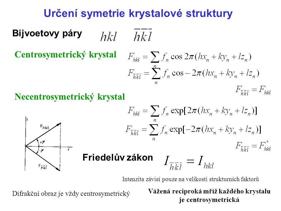 Určení symetrie krystalové struktury