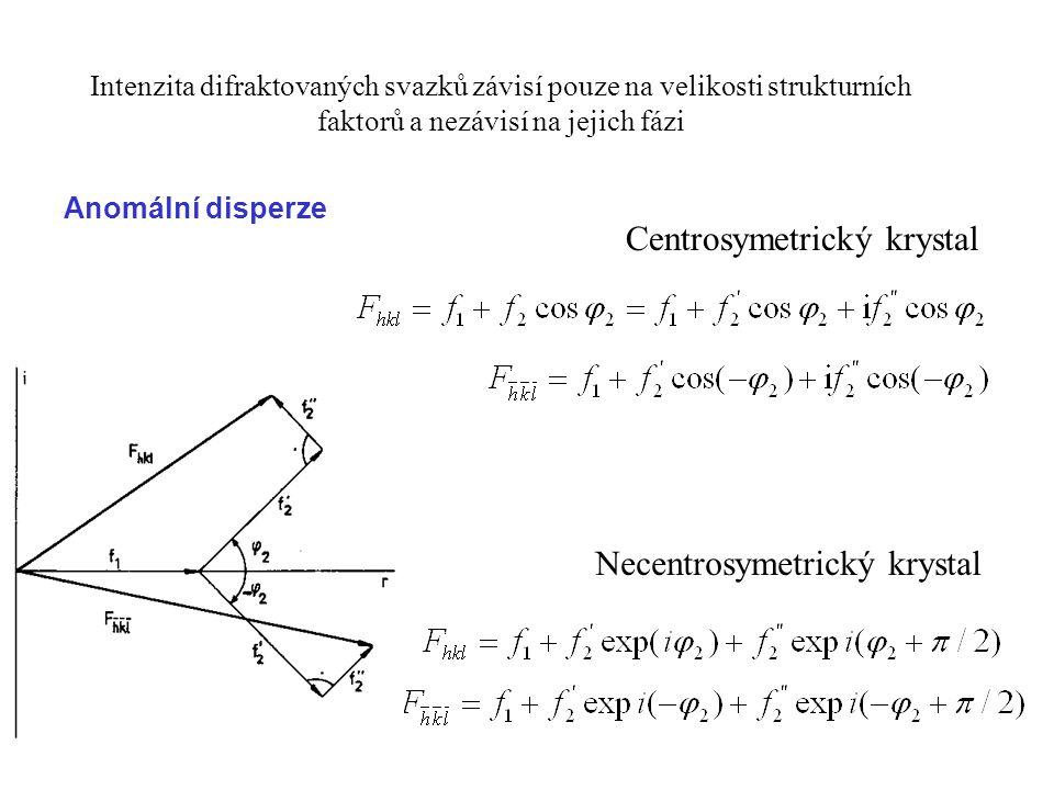 Centrosymetrický krystal