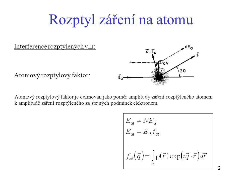 Rozptyl záření na atomu
