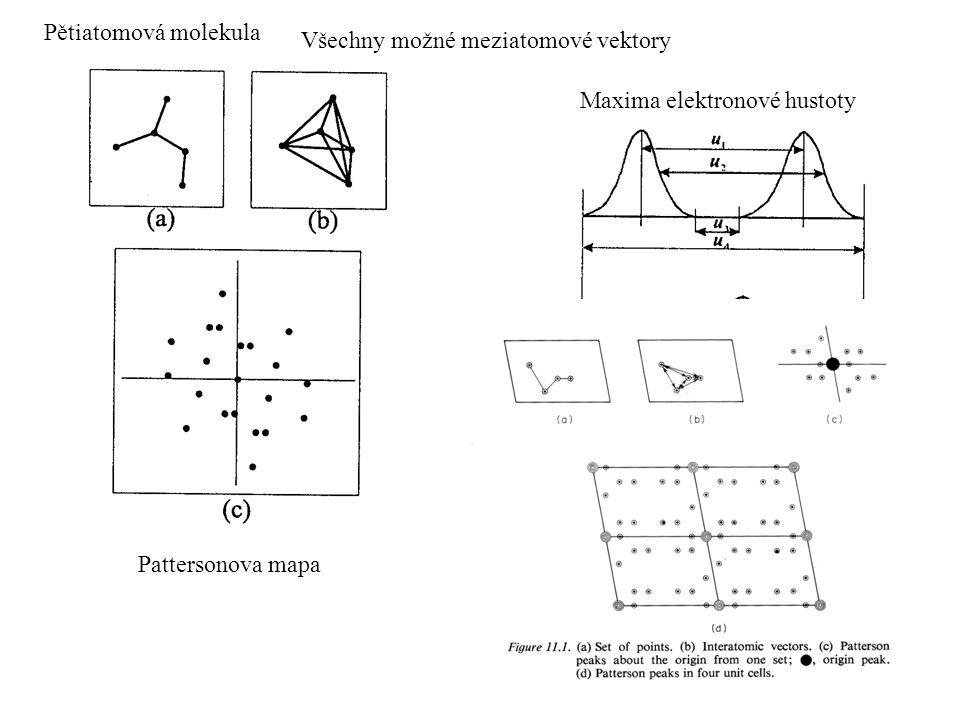 Pětiatomová molekula Všechny možné meziatomové vektory. Maxima elektronové hustoty. Pattersonova funkce.