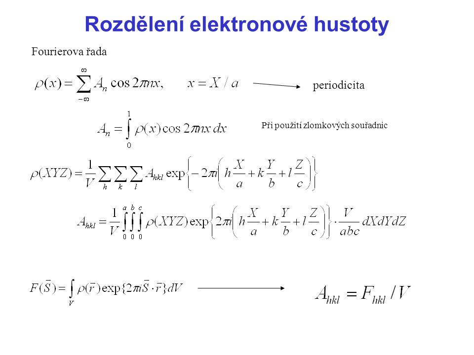 Rozdělení elektronové hustoty