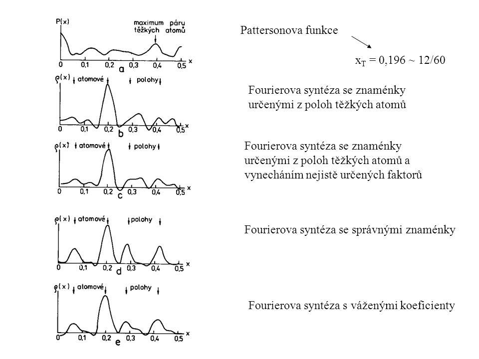 Pattersonova funkce xT = 0,196 ~ 12/60. Fourierova syntéza se znaménky. určenými z poloh těžkých atomů.