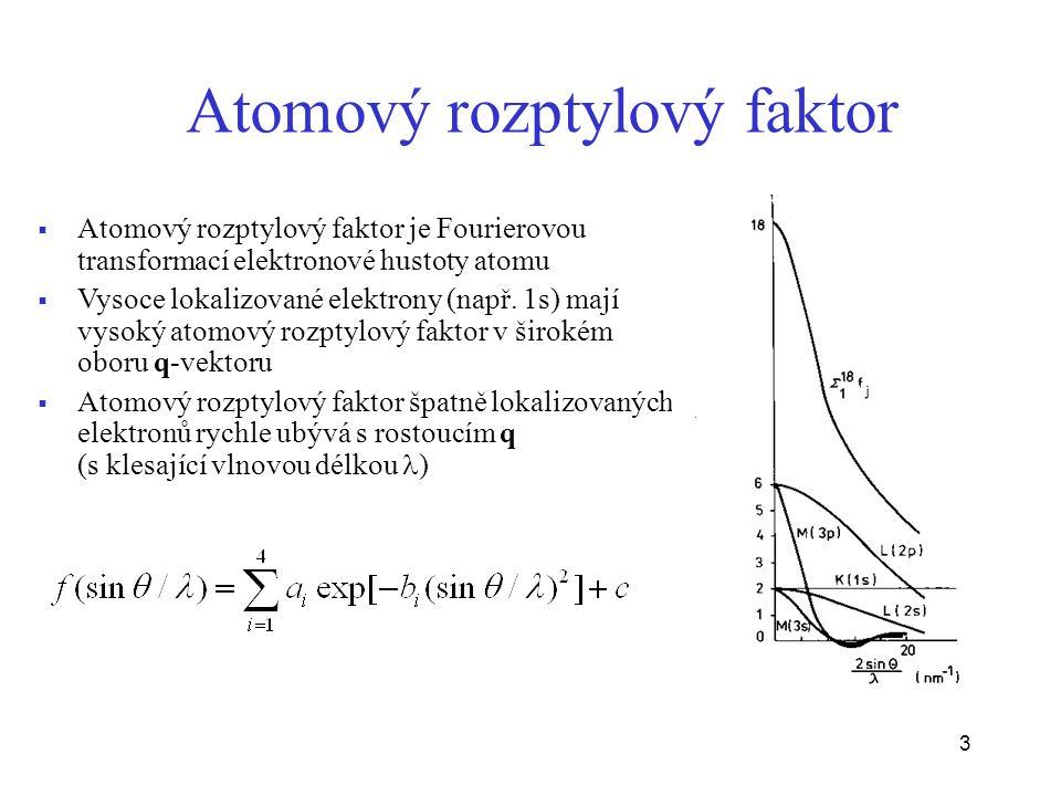 Atomový rozptylový faktor