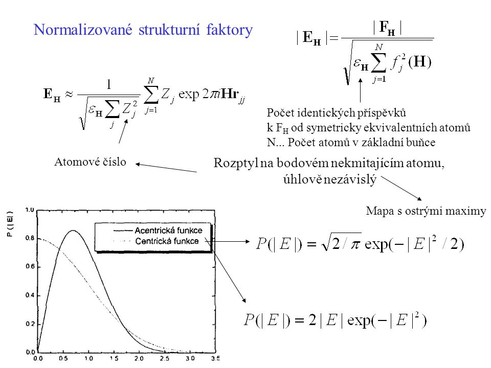 Rozptyl na bodovém nekmitajícím atomu, úhlově nezávislý
