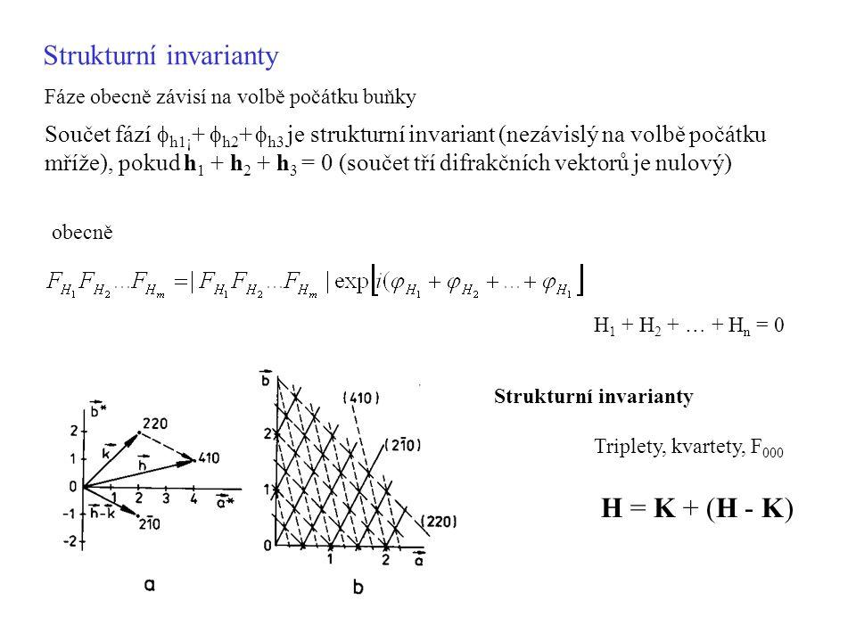 Strukturní invarianty