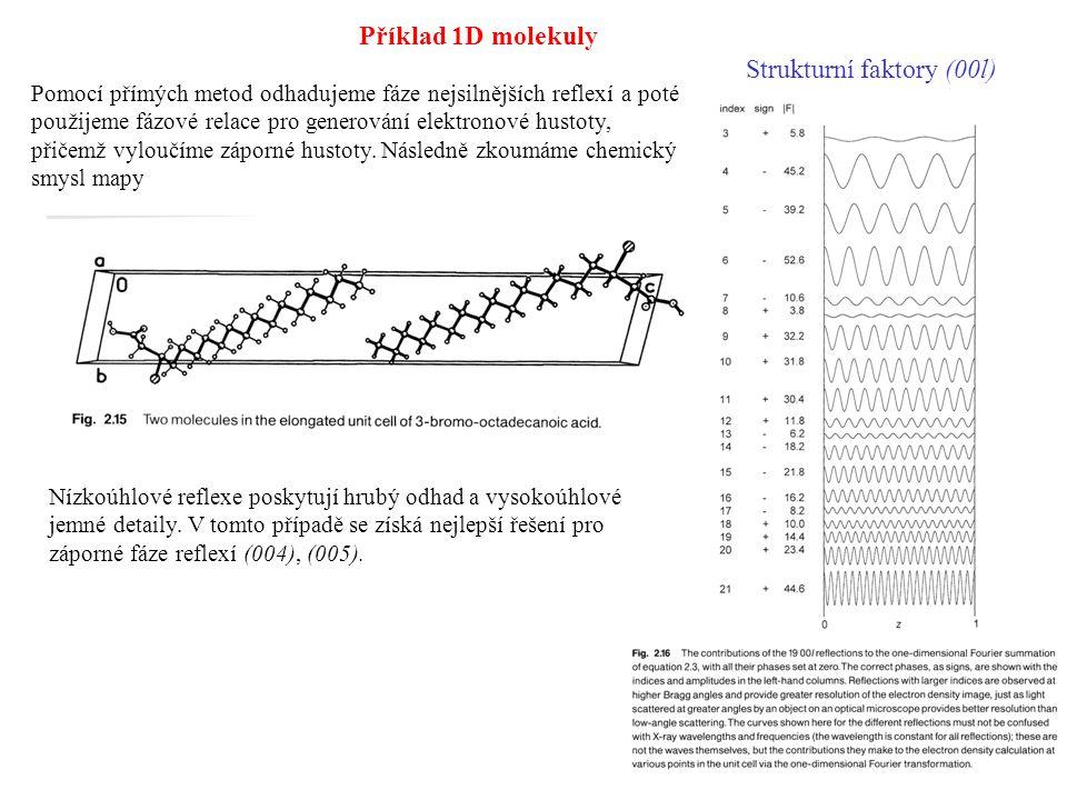 Strukturní faktory (00l)