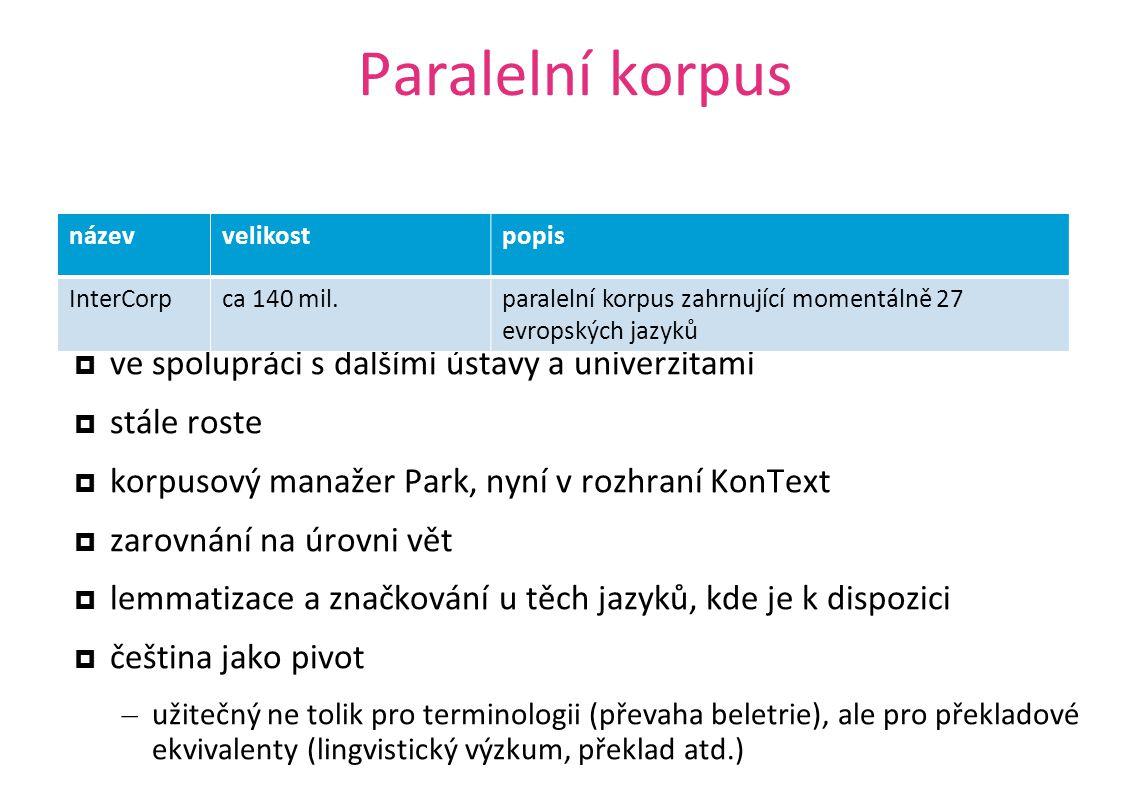 Paralelní korpus ve spolupráci s dalšími ústavy a univerzitami