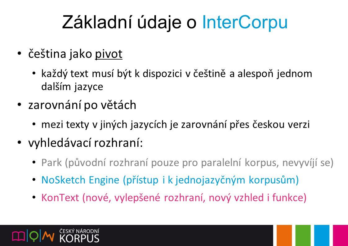 Základní údaje o InterCorpu