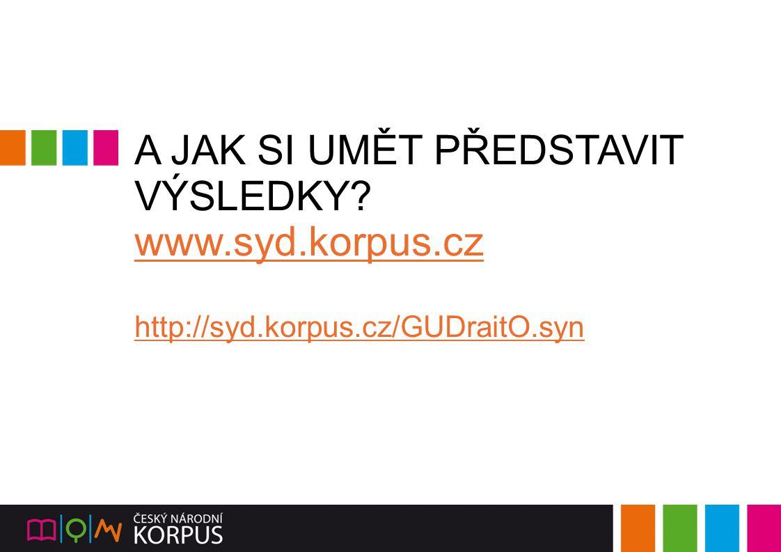 A JAK SI UMĚT PŘEDSTAVIT VÝSLEDKY www.syd.korpus.cz