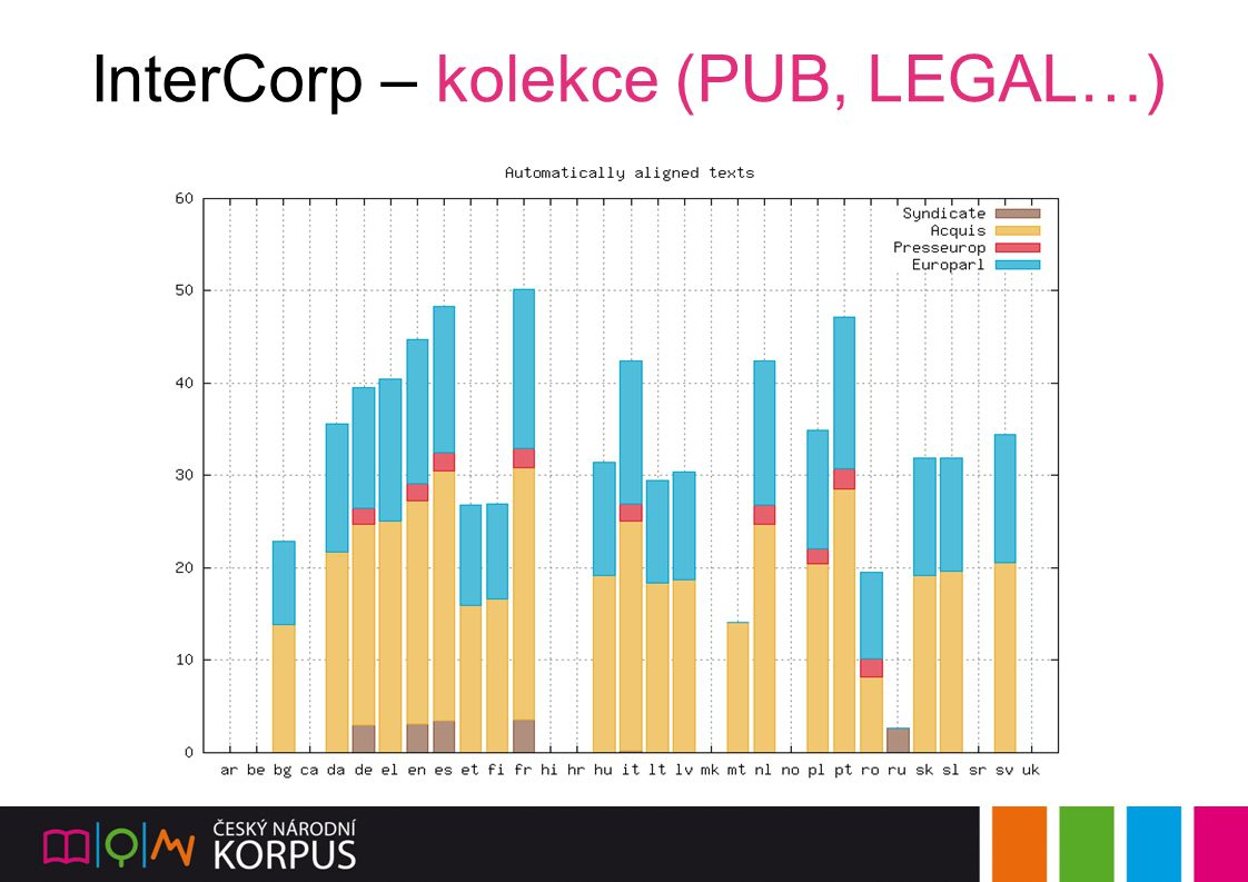 InterCorp – kolekce (PUB, LEGAL…)