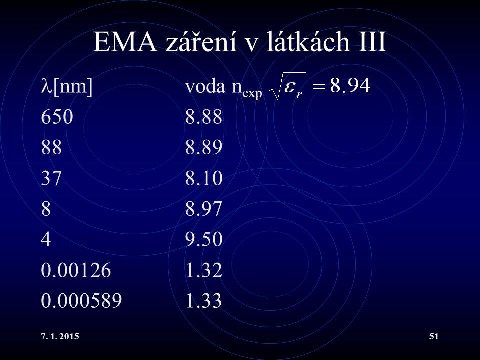 EMA záření v látkách III