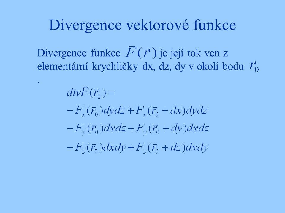 Divergence vektorové funkce