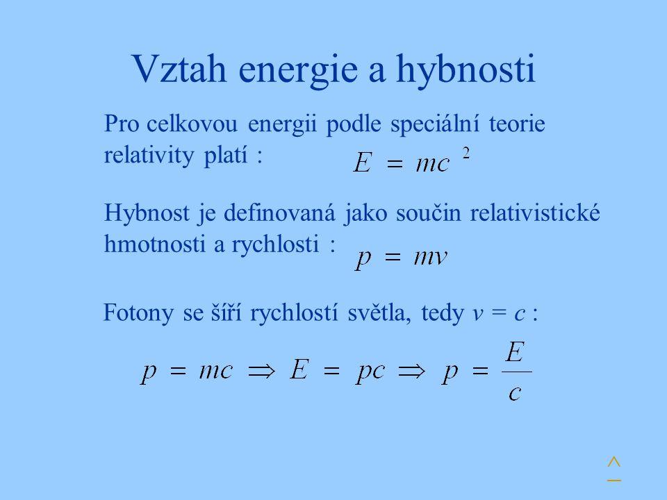 Vztah energie a hybnosti