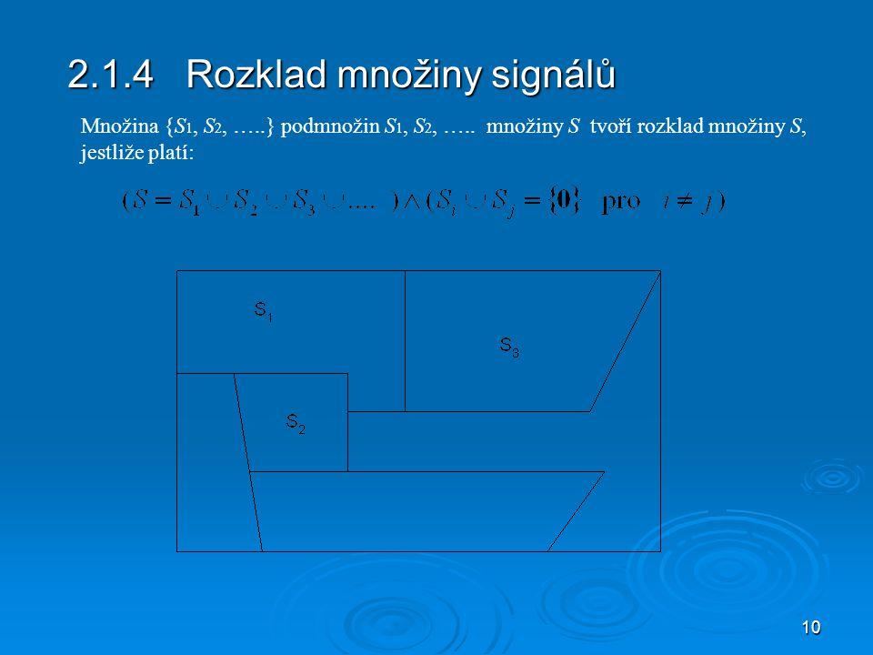 2.1.4 Rozklad množiny signálů