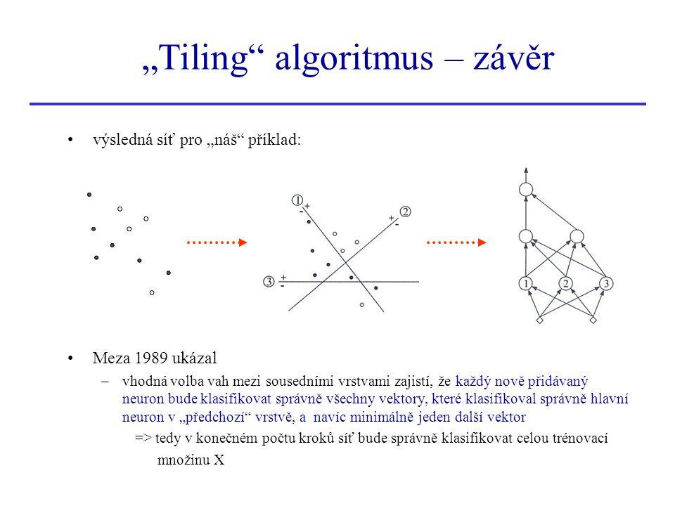 """""""Tiling algoritmus – závěr"""