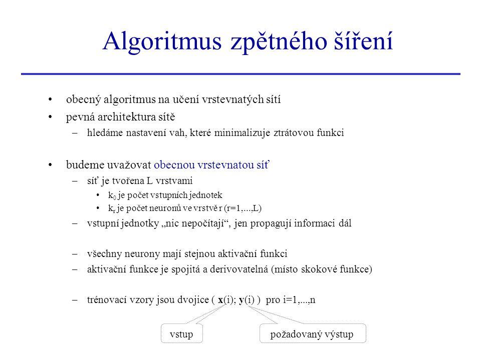Algoritmus zpětného šíření
