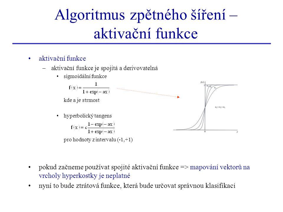 Algoritmus zpětného šíření – aktivační funkce
