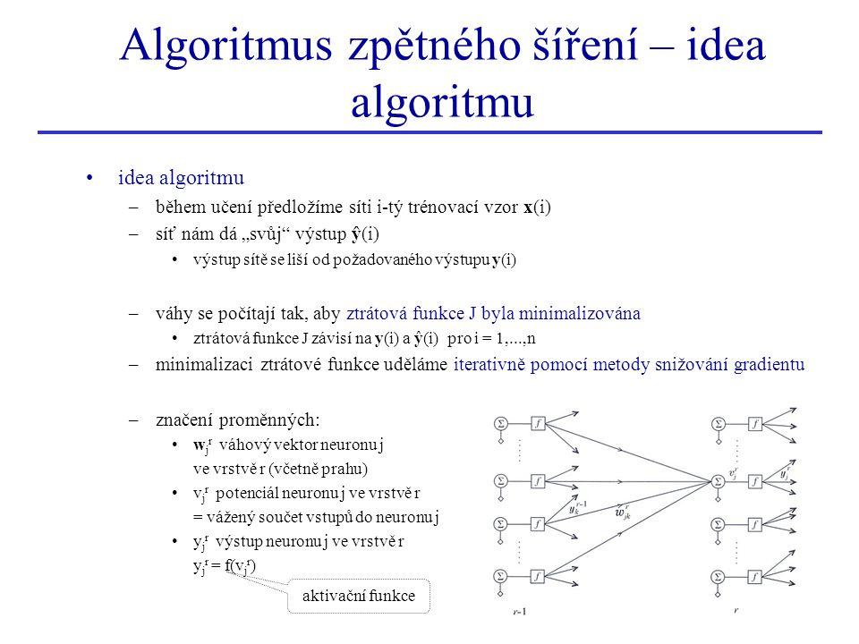 Algoritmus zpětného šíření – idea algoritmu