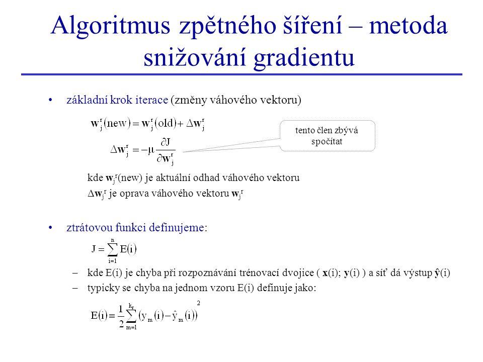 Algoritmus zpětného šíření – metoda snižování gradientu
