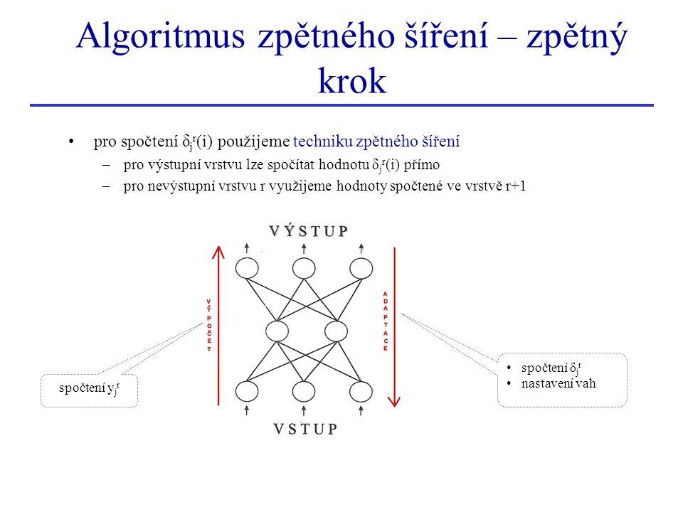 Algoritmus zpětného šíření – zpětný krok