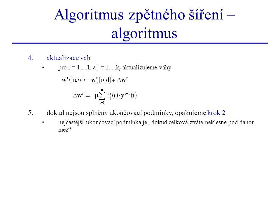 Algoritmus zpětného šíření – algoritmus
