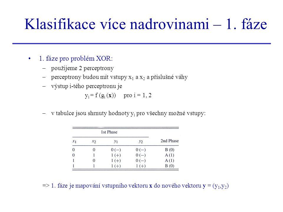 Klasifikace více nadrovinami – 1. fáze