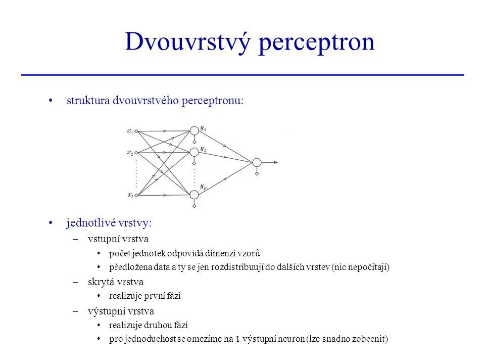 Dvouvrstvý perceptron