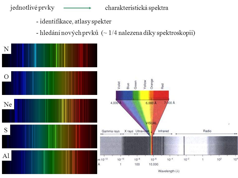 jednotlivé prvky charakteristická spektra. - identifikace, atlasy spekter. - hledání nových prvků (~ 1/4 nalezena díky spektroskopii)