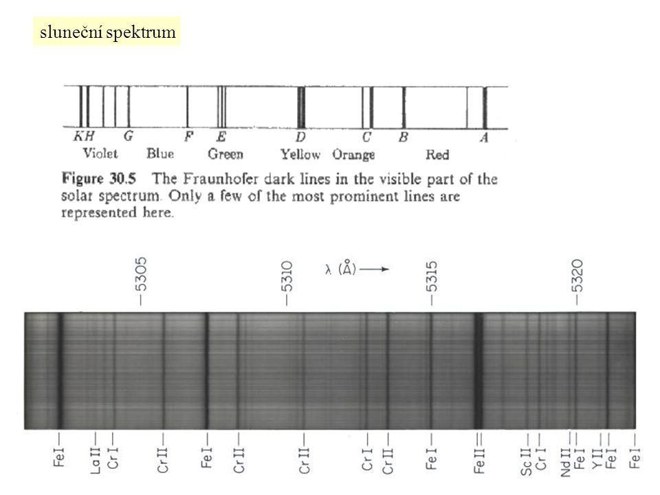 sluneční spektrum