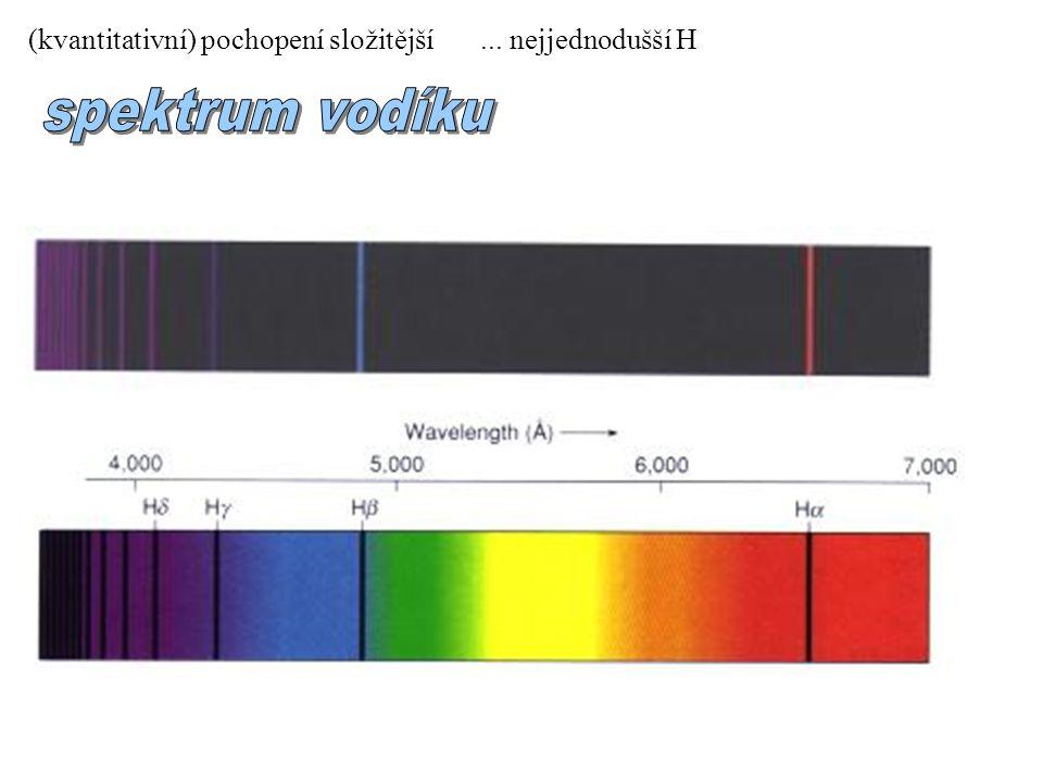 spektrum vodíku (kvantitativní) pochopení složitější