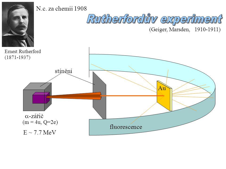Rutherfordův experiment