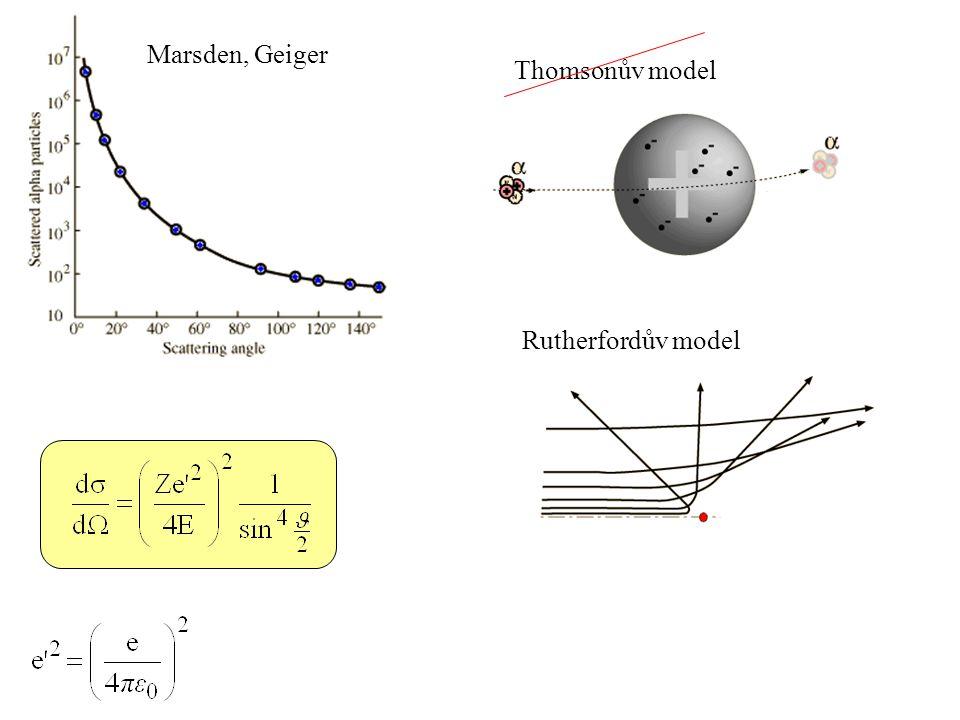 Marsden, Geiger Thomsonův model Rutherfordův model