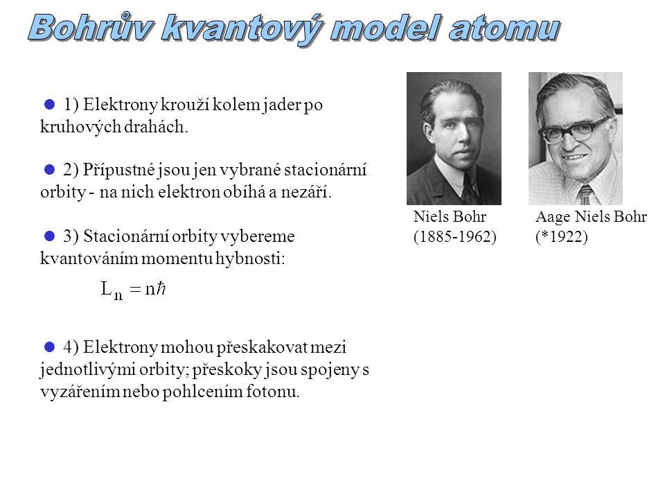 Bohrův kvantový model atomu