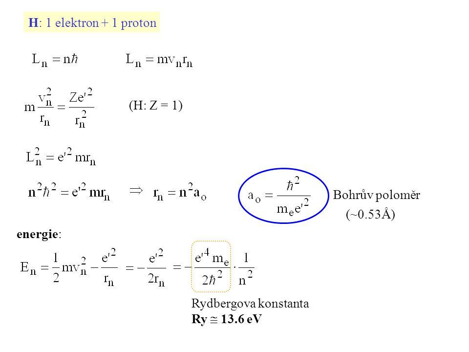 H: 1 elektron + 1 proton (H: Z = 1) Bohrův poloměr.