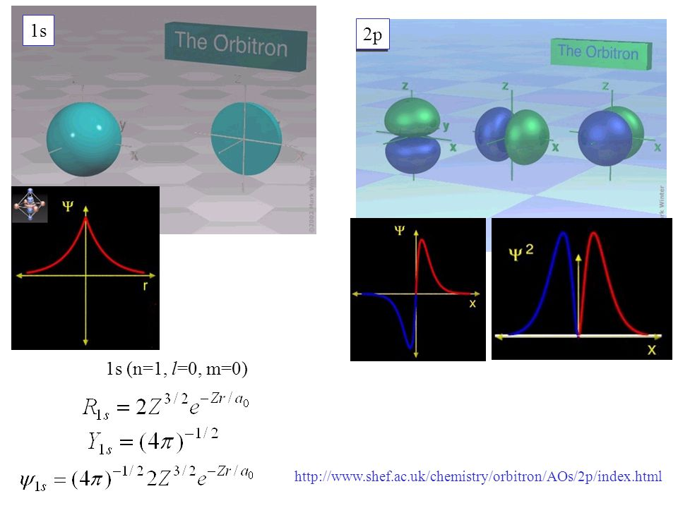 1s 2p 1s (n=1, l=0, m=0) http://www.shef.ac.uk/chemistry/orbitron/AOs/2p/index.html