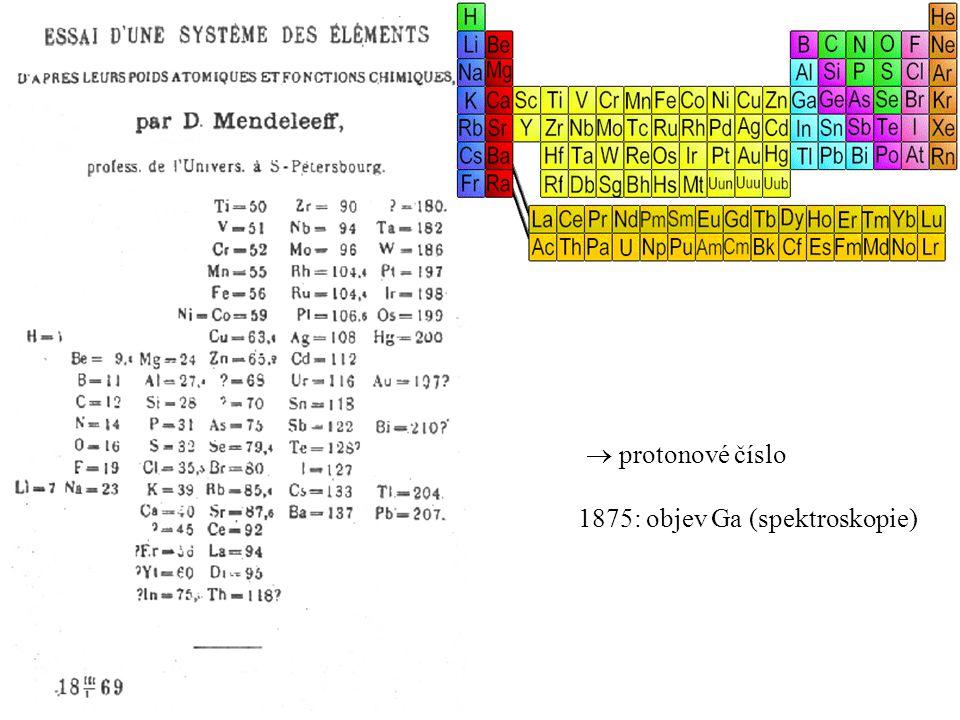  protonové číslo 1875: objev Ga (spektroskopie)