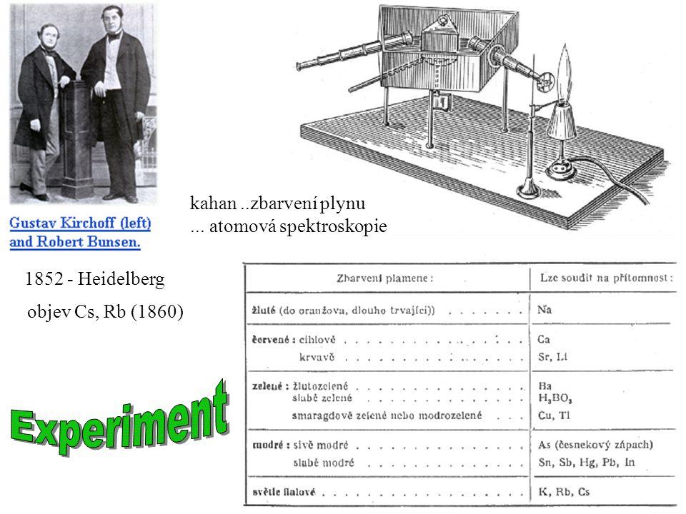 Experiment kahan ..zbarvení plynu ... atomová spektroskopie