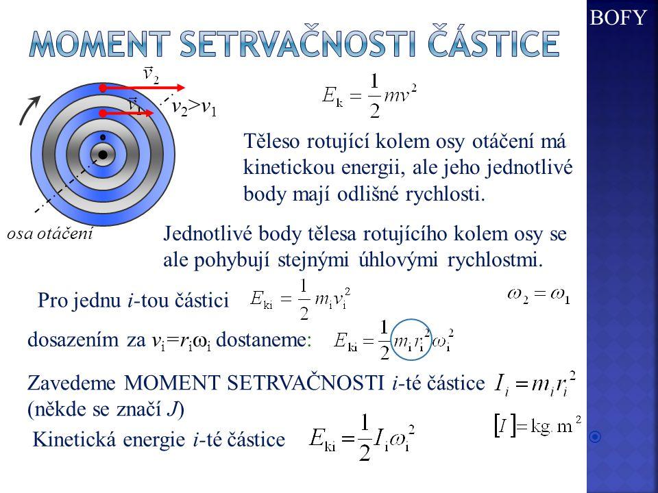 Moment setrvačnosti částice