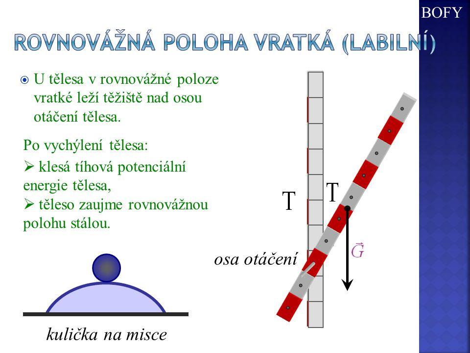 Rovnovážná poloha vratká (labilní)