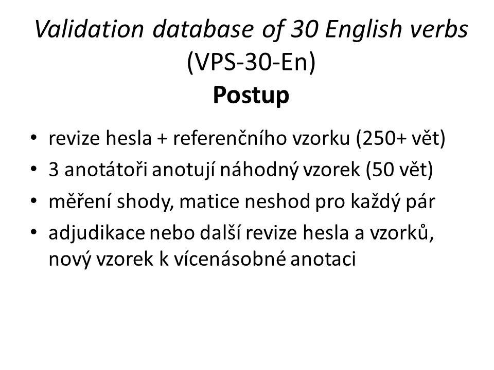 Validation database of 30 English verbs (VPS-30-En) Postup