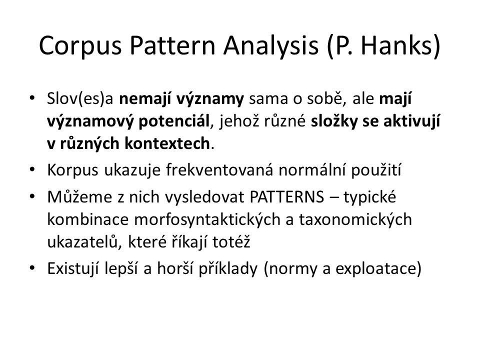 Corpus Pattern Analysis (P. Hanks)