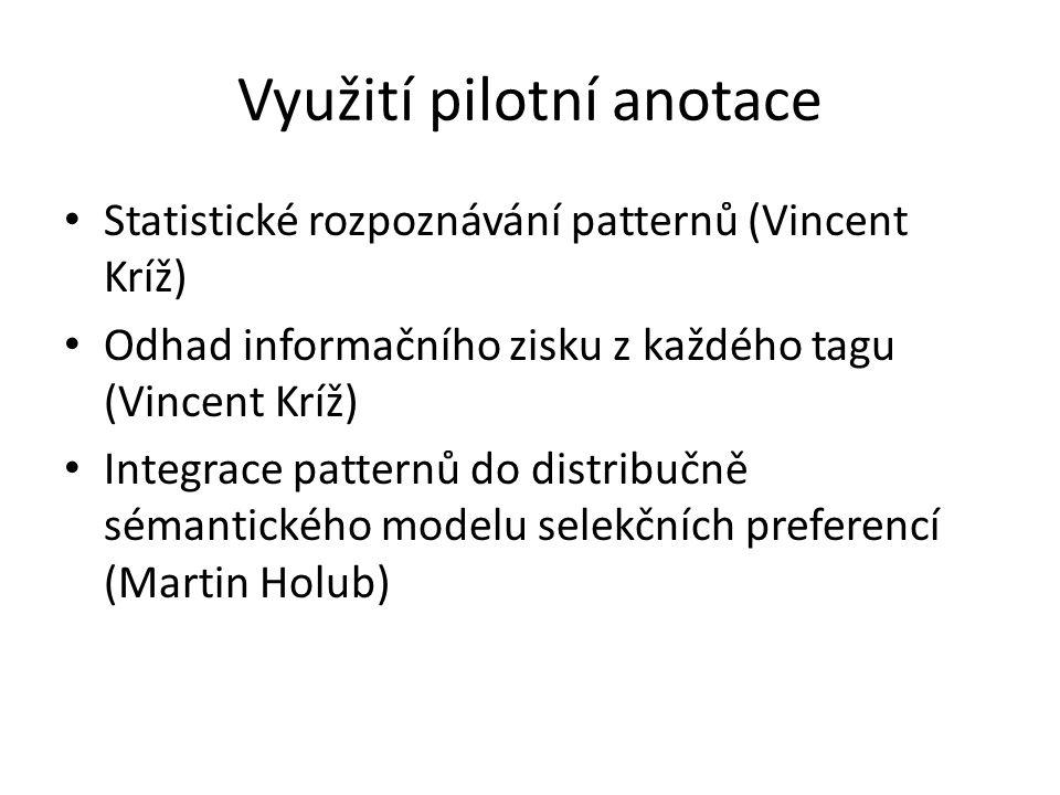 Využití pilotní anotace