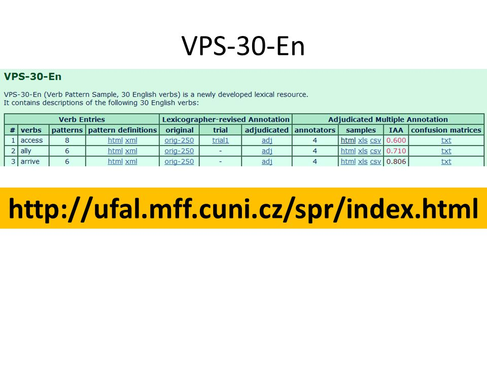 VPS-30-En http://ufal.mff.cuni.cz/spr/index.html